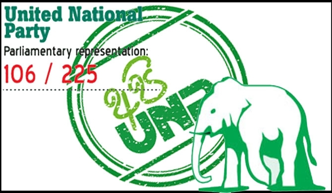 UNP says it will not give into SLFP pressure